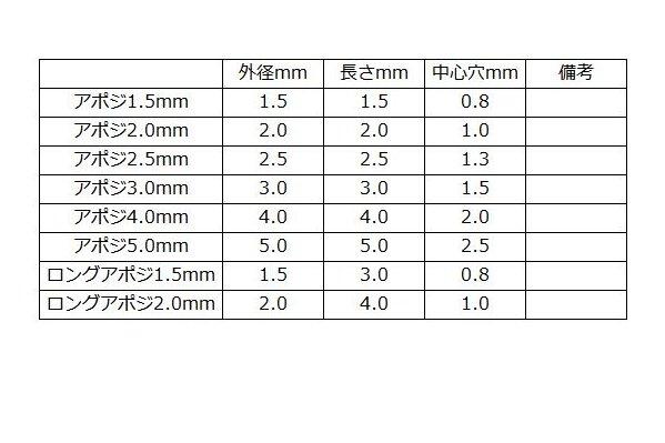画像2: PPアポジBゴールド 1.5mm 12個入り